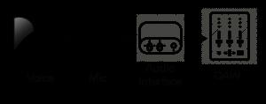 Recording Signal Chain